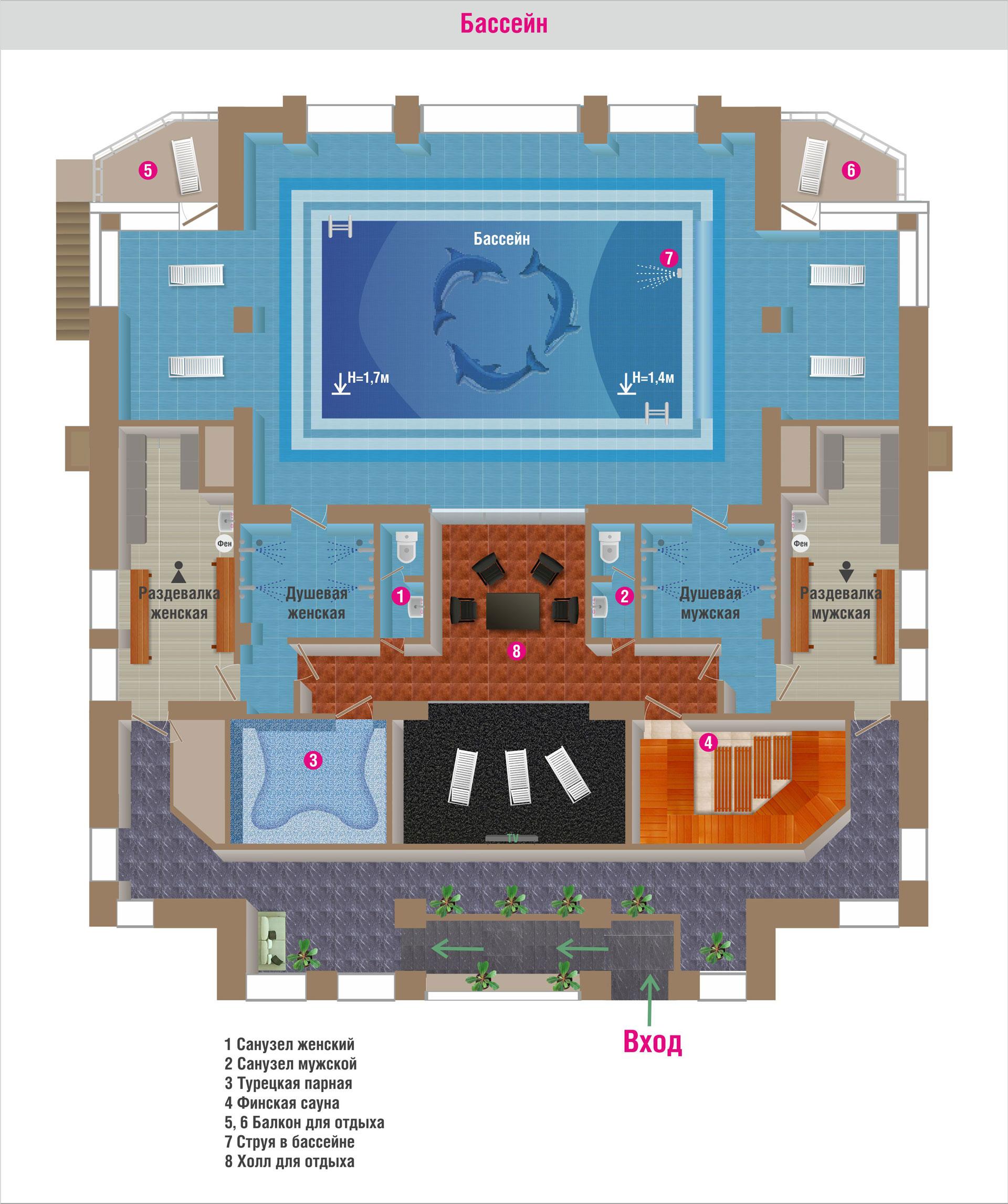 План здания бассейна. База отдыха Розовая дача