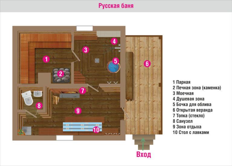 План помещения бани. База отдыха Розовая дача.
